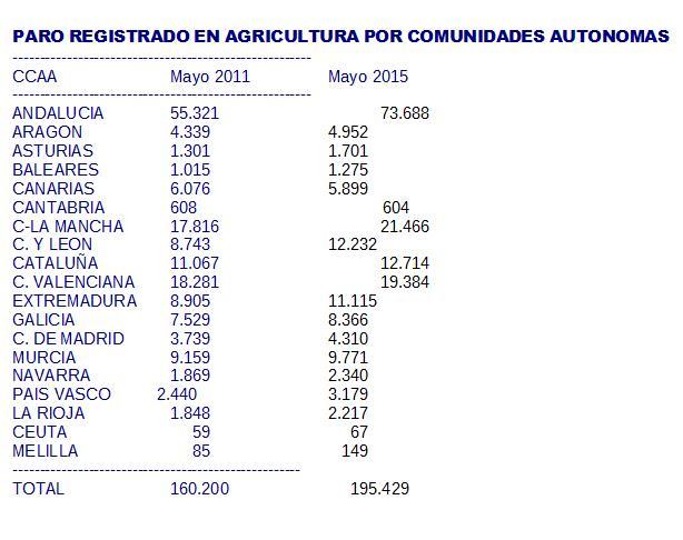 Fuente: Gobierno de Cantabria