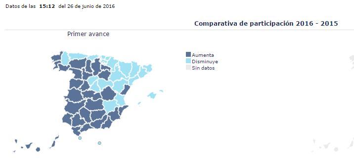 Baja la participación en Cantabria, según datos del primer avance