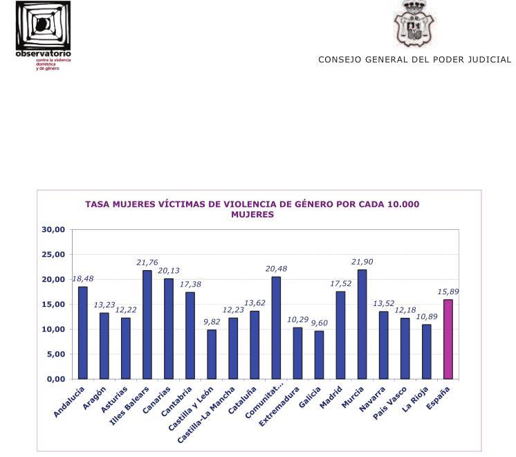 Crecen un 20,3% las denuncias por violencia de género en Cantabria